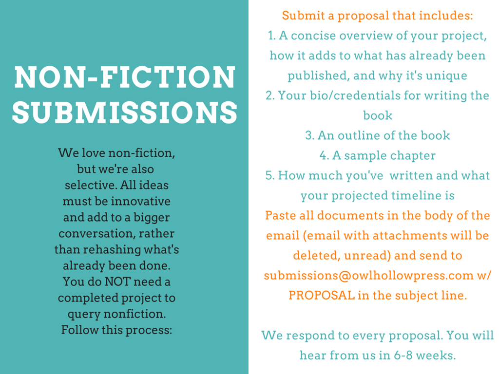 Non-FictionSubmissions